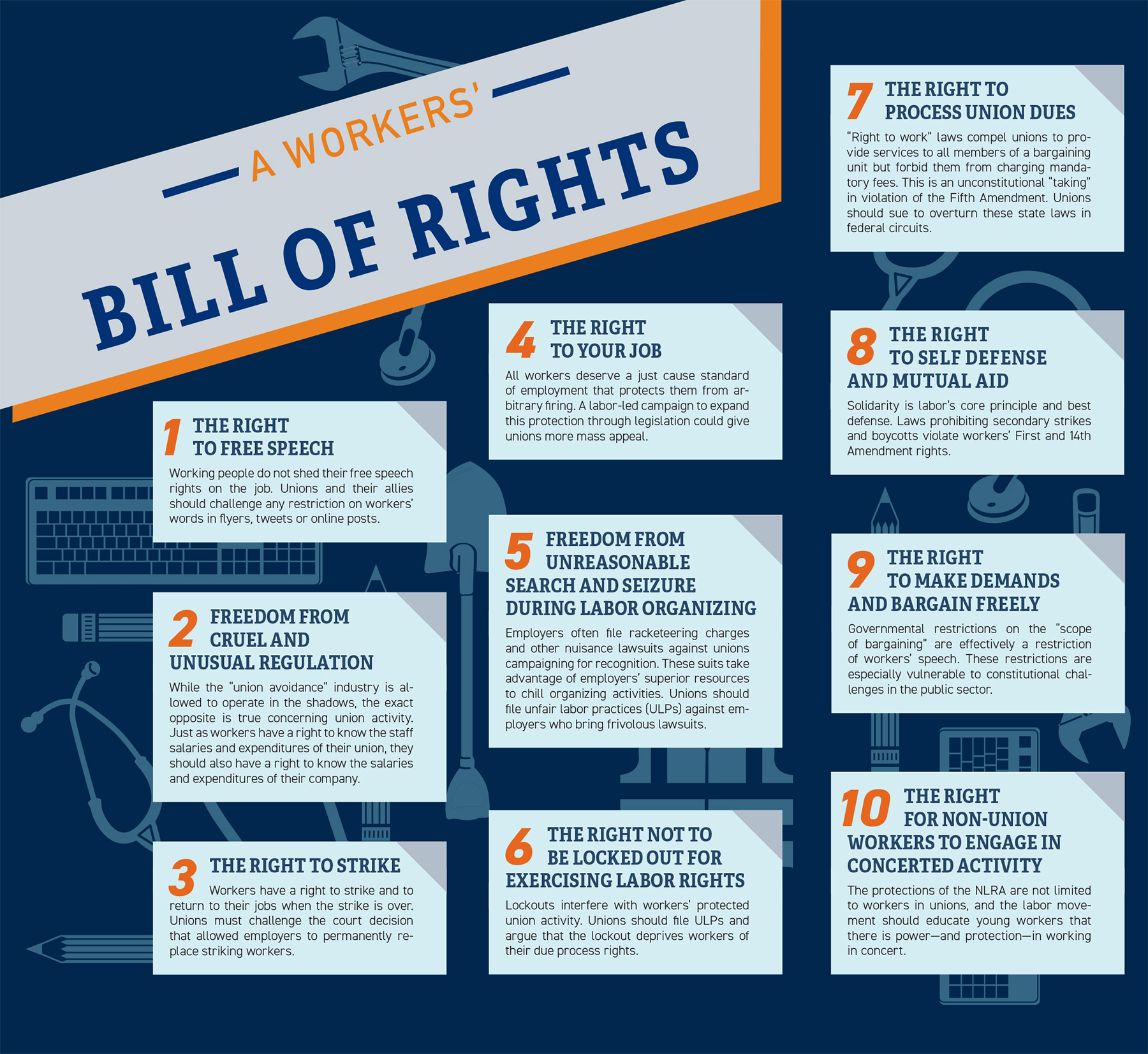 A New Bill of Rights for Workers: 10 Demands the Labor